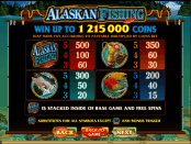 'Alaskan Fishing' by 'Microgaming'. Click the image to enlarge.
