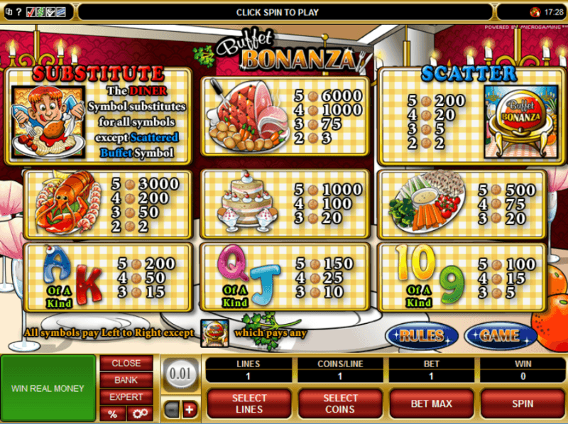 Harveys™ Slot Machine Game to Play Free in Microgamings Online Casinos
