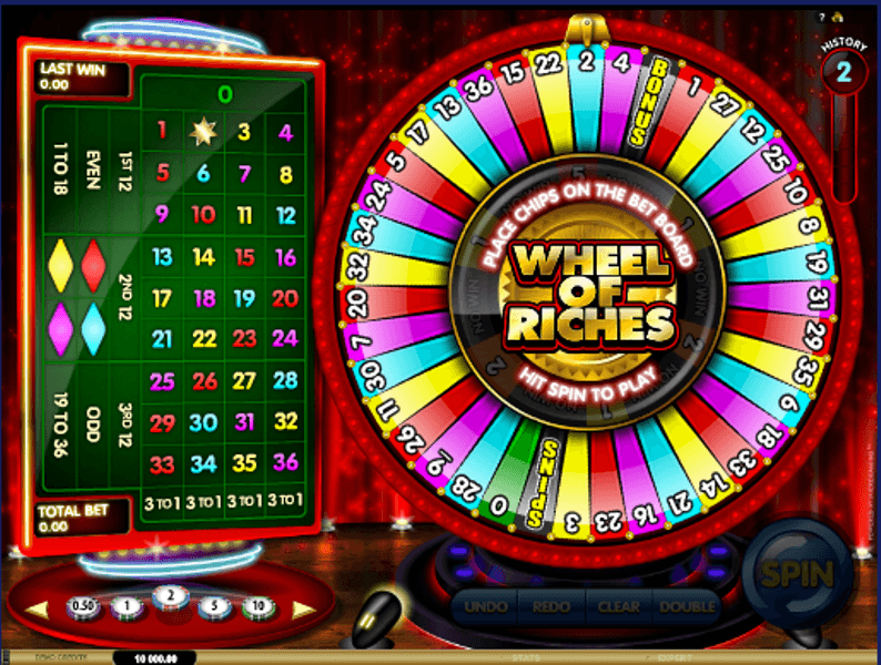 Action Wheel Slots - Read the Review and Play for Free