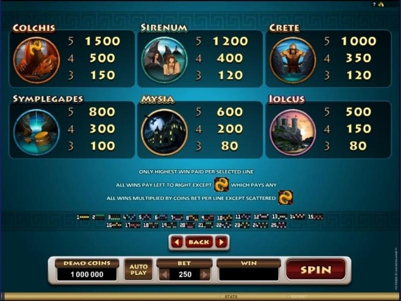 goldfishka casino en línea espejo de negocios