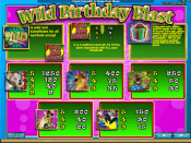'Wild Birthday Blast' by 'Microgaming'. Click the image to enlarge.