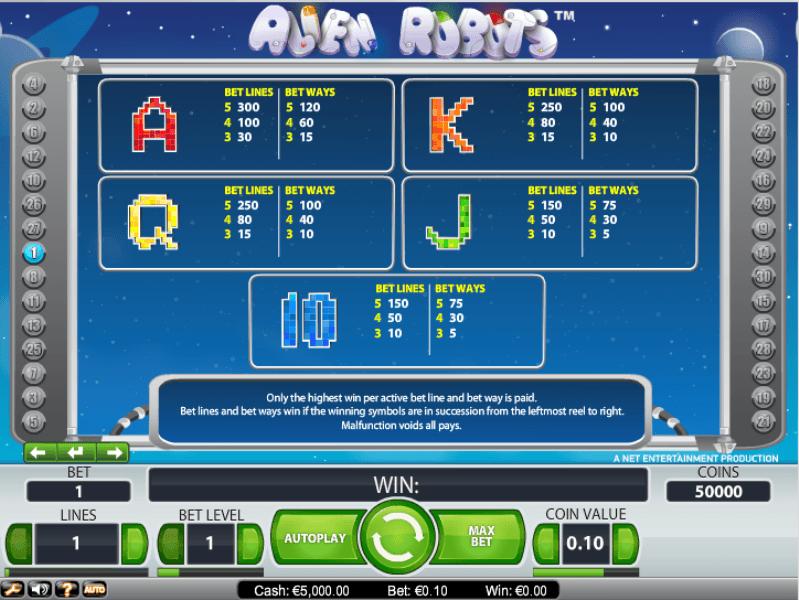 Jeux De Casino Corona