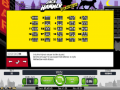 'Jack Hammer' by 'Net Entertainment'. Click the image to enlarge.