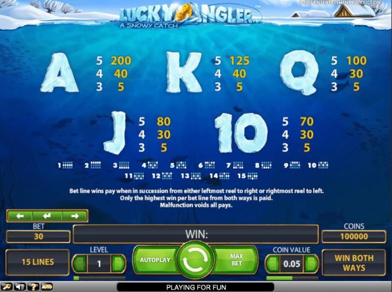 gambling slots online angler online