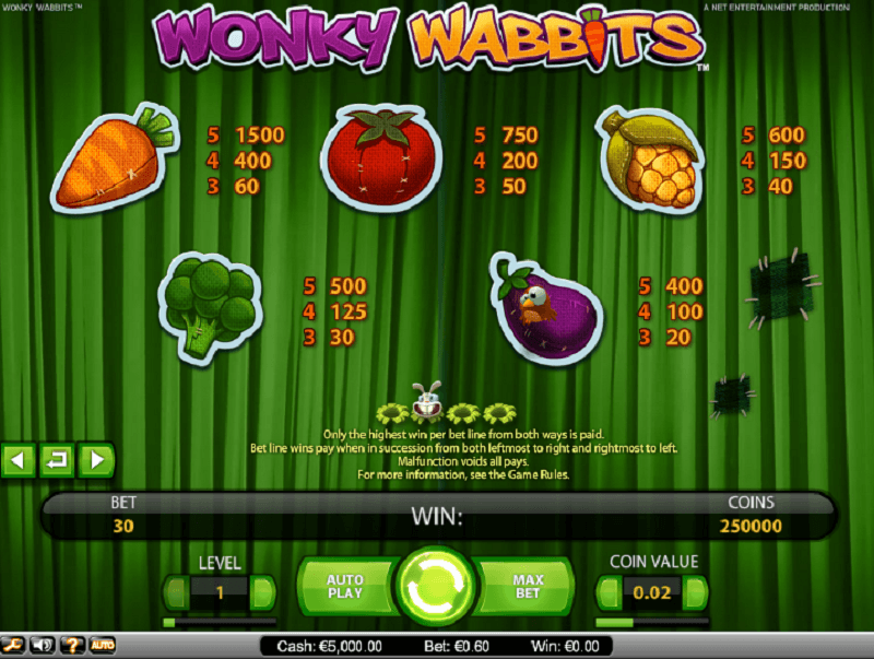 slot games for free online wonky