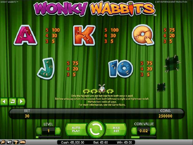slots online spielen wonky