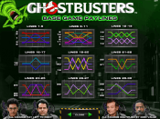 'Ghostbusters' by 'IGT'. Click the image to enlarge.