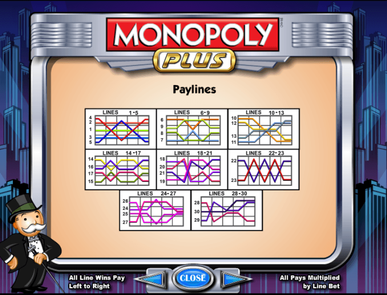 free online monopoly slots bingo kugeln