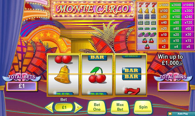 neogames casino