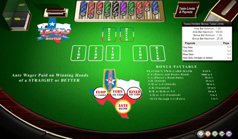 Best way to make money on roulette