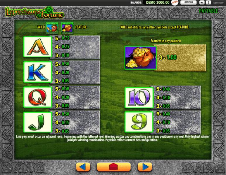 Leprechauns fortune slot