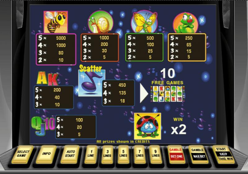 bwin online casino novomatic online casino