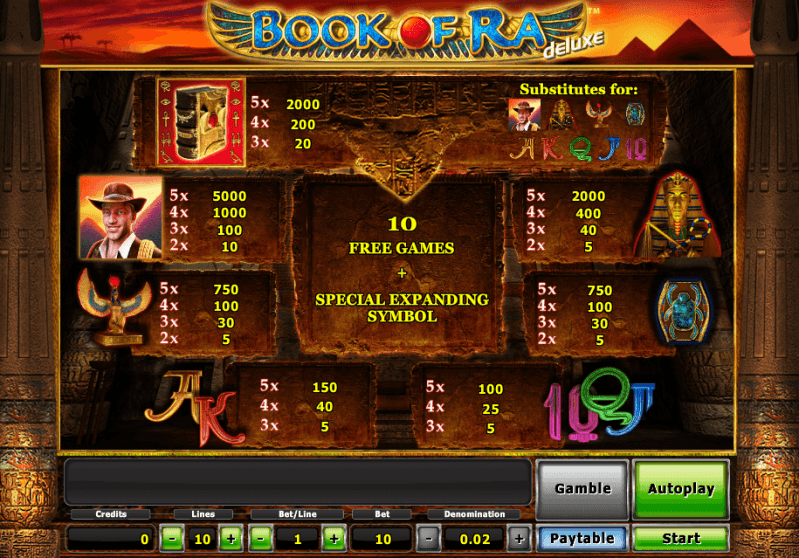 online casino free spins book of ra novomatic