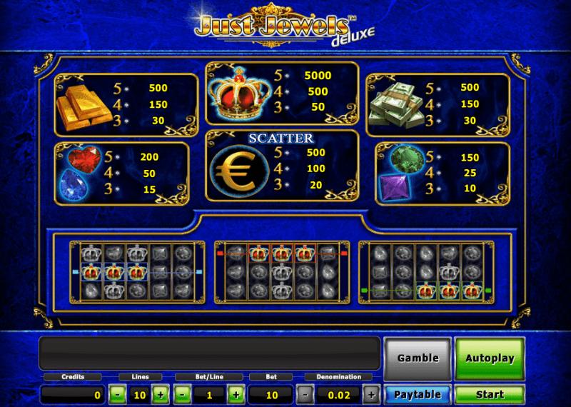 novomatic online casino spielautomaten games