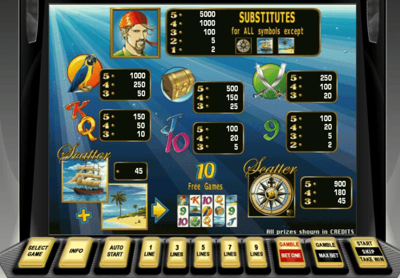 online casino bonuses novomatic online spielen
