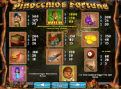 'Pinocchio's Fortune' by 'Microgaming'. Click the image to enlarge.
