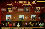 'Gone With The Wind' by 'Bwin.party'. Click the image to enlarge.