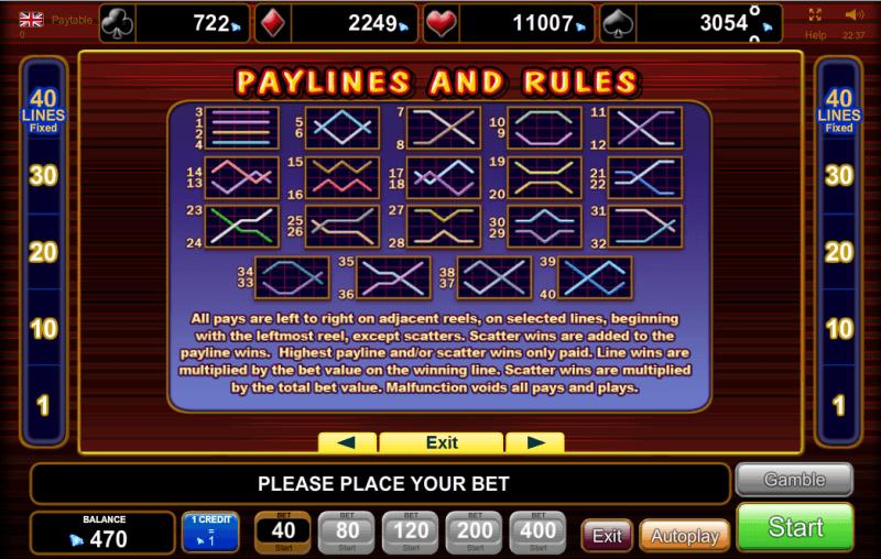 casino online österreich sissling hot