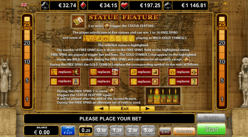 Rich Wilde and the Book of Dead - Similar to Book of Ra Slot