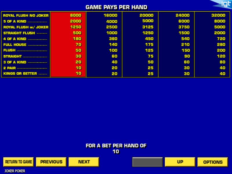 best casino bonuses online joker poker