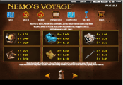 'Nemo's Voyage' by 'Williams Interactive'. Click the image to enlarge.