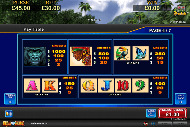 lincoln casino 99 free spins