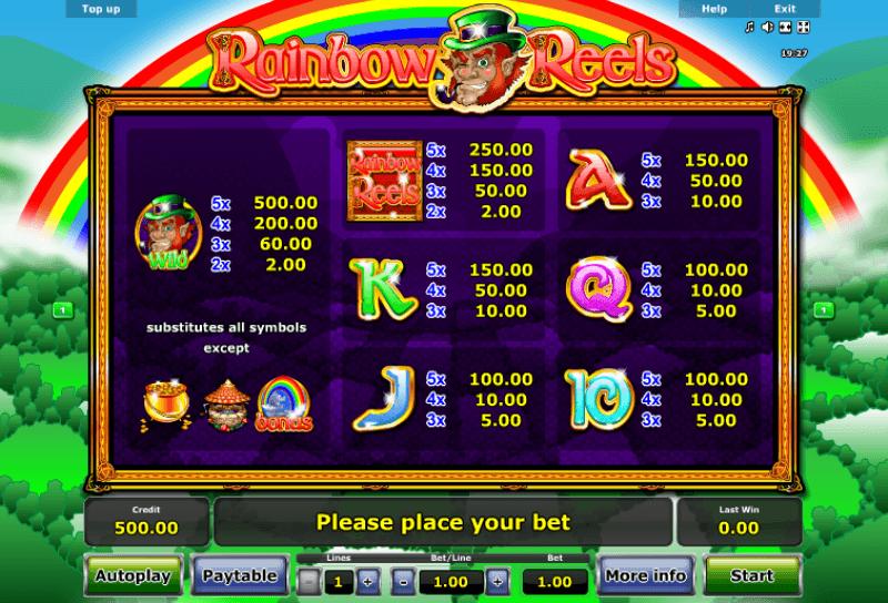enchanted unicorn slot game