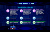 'The Spin Lab' by 'Next Generation Gaming'. Click the image to enlarge.