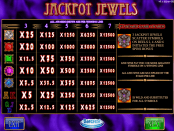 'Jackpot Jewels' by 'Barcrest'. Click the image to enlarge.