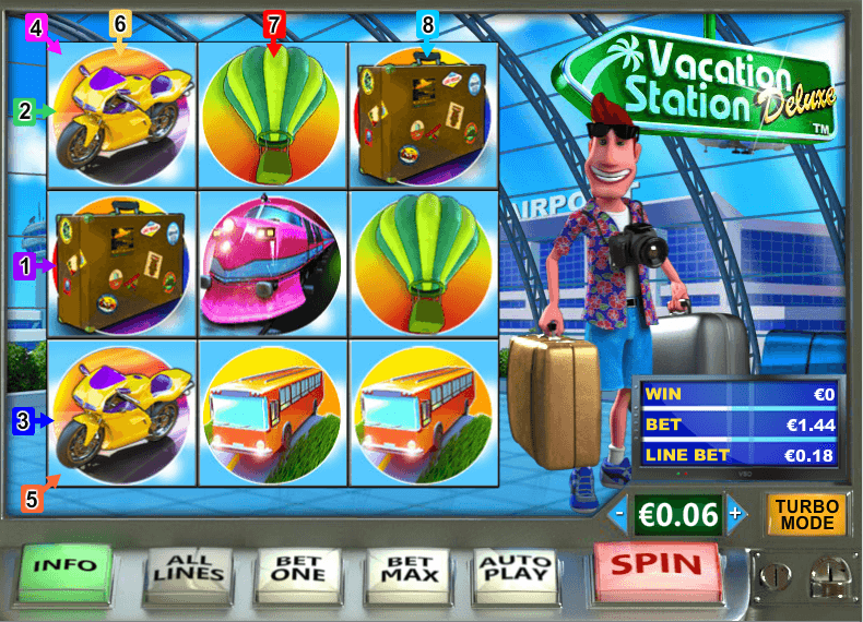 Play Vacation Station Deluxe Pokie at Casino.com Australia