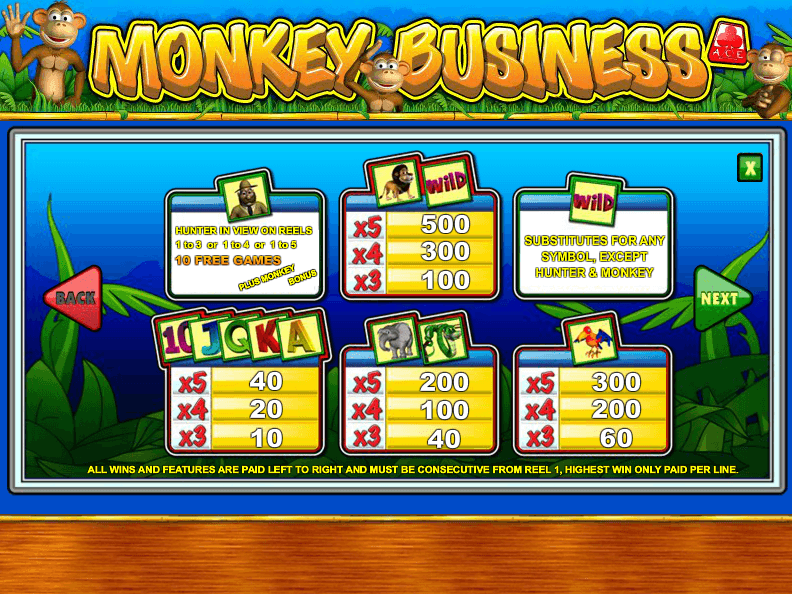 Barbados Casino Review - Barbados™ Slots & Bonus | barbadoscasino.com