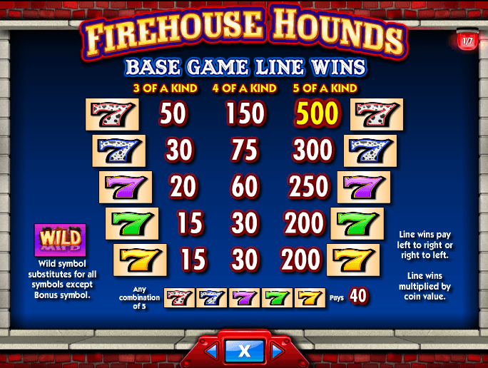 Firehouse Hounds™ Slot Machine Game to Play Free in IGTs Online Casinos