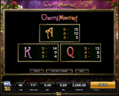 'Cherry Mischief' by 'High 5 Games'. Click the image to enlarge.
