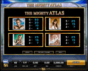 'The Mighty Atlas' by 'High 5 Games'. Click the image to enlarge.