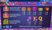 'Sugar Rush' by 'Octopus Gaming (Topgame)'. Click the image to enlarge.