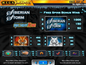 'Siberian Storm MegaJackpots' by 'IGT'. Click the image to enlarge.