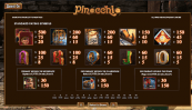 'Pinocchio' by 'BetSoft'. Click the image to enlarge.