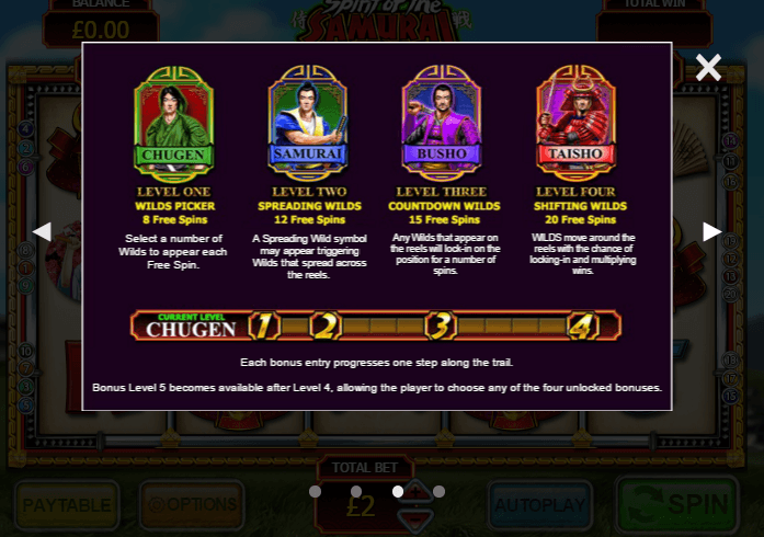 Foxium Slot Machines - Play Free Foxium Slots Online