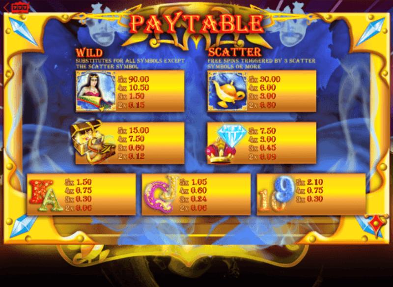 free online casinos slots quasar casino