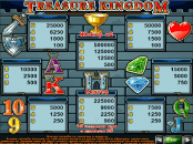 'Treasure Kingdom' by 'Casino Technology'. Click the image to enlarge.