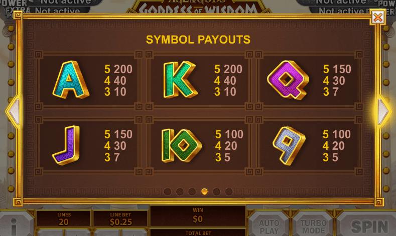 Play the Goddess of Wisdom Slots at Casino.com NZ