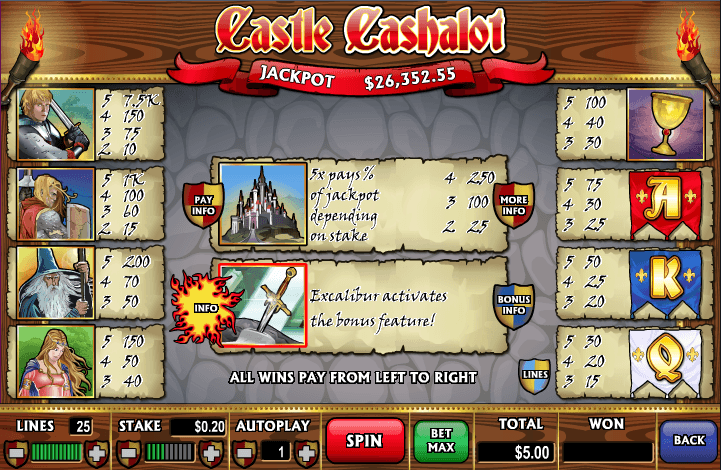 Online casino gambling forum