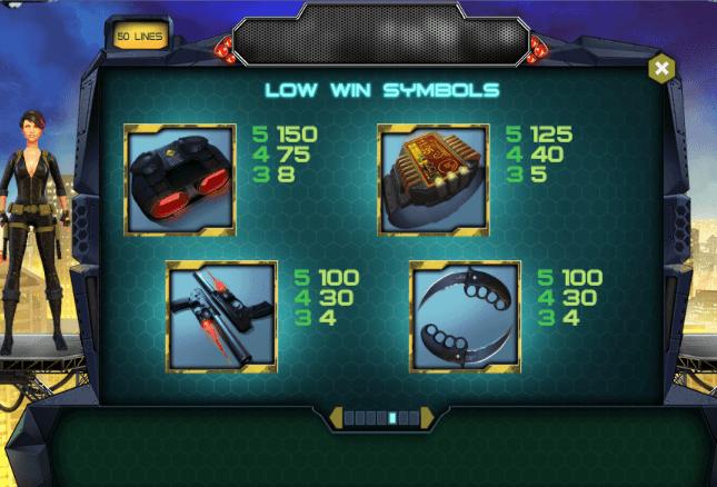 Code name jackpot slot machine online spinomenal odds ucretsiz lar?