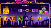 'Fortune Castle' by 'Skywind'. Click the image to enlarge.