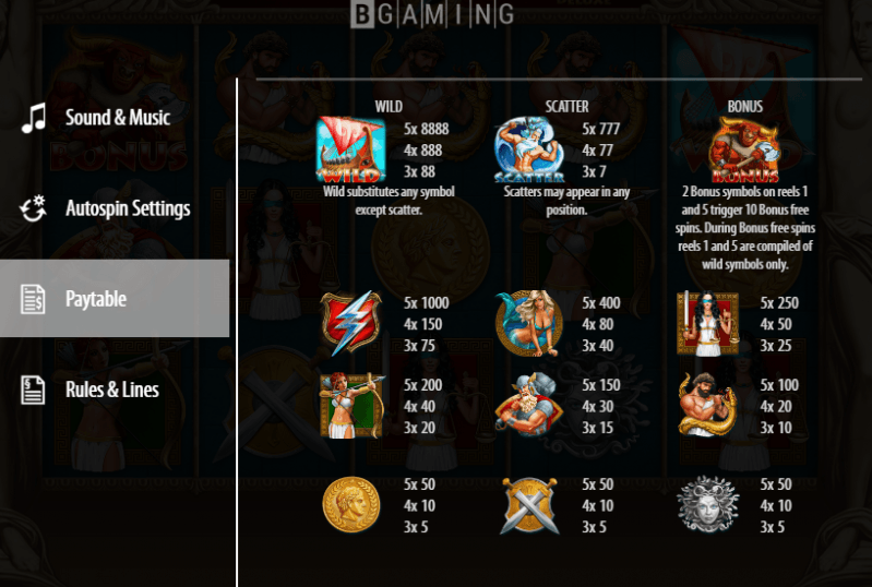 Carte Bleue Platinum.Platinum Lightning Deluxe Video Slot By Bgaming Review Keytocasino